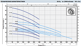 Насос центробежный Pedrollo HFm 5 A однофазный (36м3), фото 3
