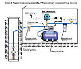Реле тиску WPC-10, фото 7