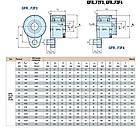 Обгонная муфта GFR 25 ( GFRN ) / GL 25 / MZEU 25, фото 5