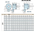 Обгонная муфта GFR 70 ( GFRN ) / GL 70 / MZEU 70, фото 5