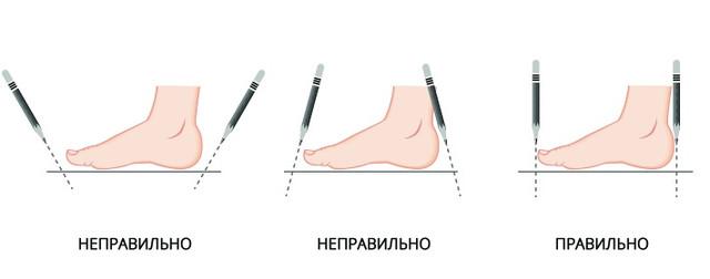Как правильно измерять длину стопы (фото)