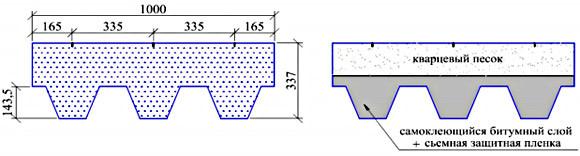 шестигранная форма битумной черепицы НобилТайл Вест .