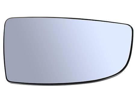 Вкладыш зеркала Ford Tourneo 14-19 права, фото 2