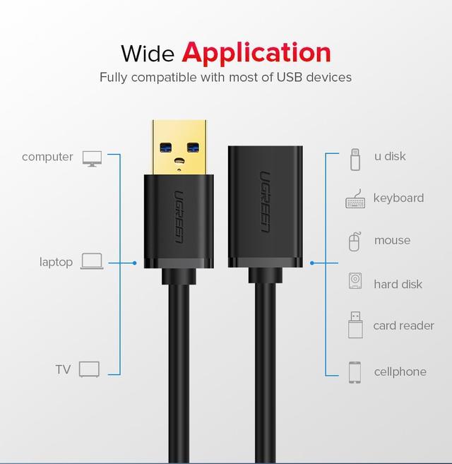 USB кабель удлинитель Ugreen USB 2.0 US103 10314 10316 (AM / AF штекер - гнездо, 1м 2м 3м)