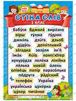 Плакат Стіна слів, фото 1