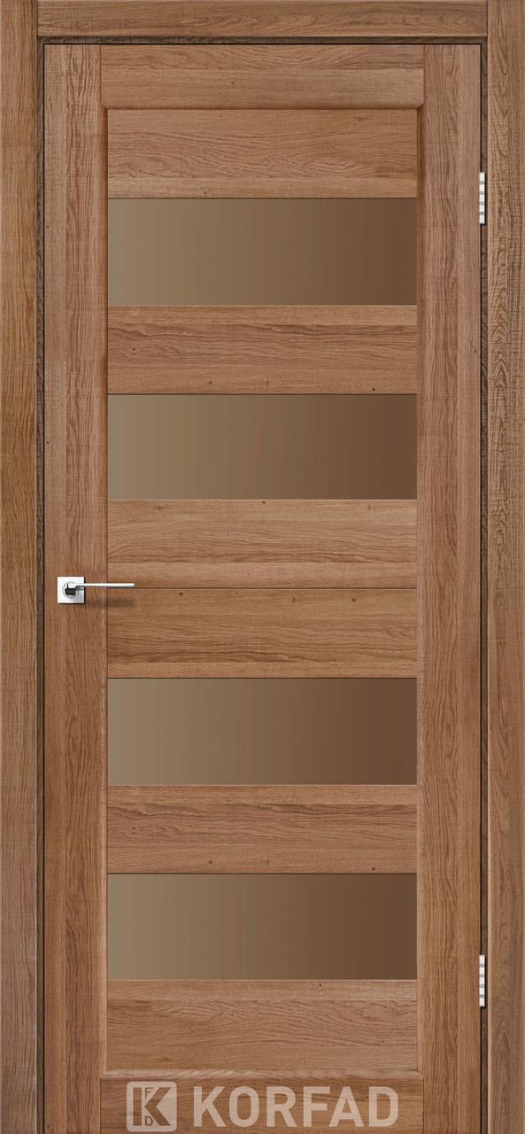 Двери KORFAD PR-07 Полотно, эко-шпон