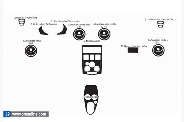 Накладки на панель под Dacia (есть разные виды накладок на панель по все Дачия)