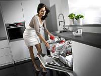 Выбор посудомоечных машин