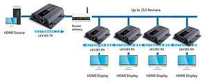 Lenkeng LKV383-RX - приемник сигнала HDMI по витой паре, фото 2