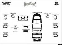 Mitsubishi Carisma 1995-1999 Накладки на панель