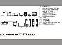 Toyota LandCruiser 80 Акция! Накладки на панель (под карбон)