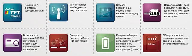 Особенности биометрической системы BioPad 100