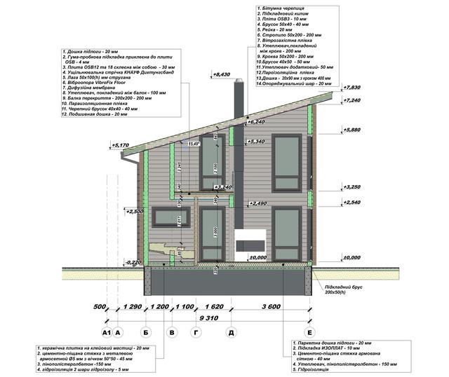 Эскизный проект дома из бруса фото 6