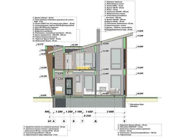 Эскизный проект дома из бруса фото 7