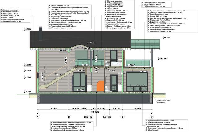 Ескізний проект будинку з бруса фото 8