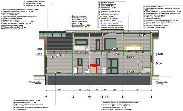 Ескізний проект будинку з бруса фото 9
