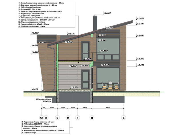 Эскизный проект дома из бруса фото 10