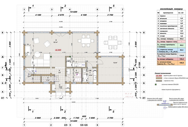 Ескізний проект будинку з бруса фото 11
