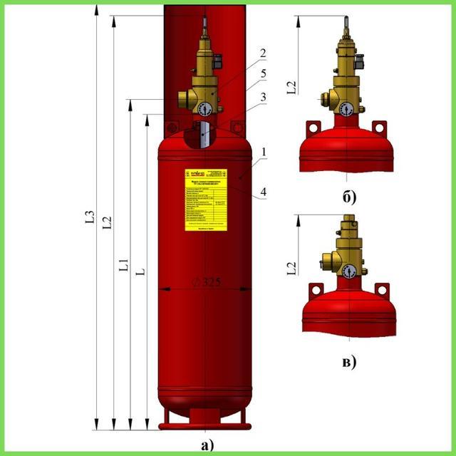 """Система газового пожежогасіння """"Імпульс 1230"""""""