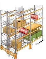 Стеллаж для поштучного и паллетного хранения груза, Другое складское оборудование
