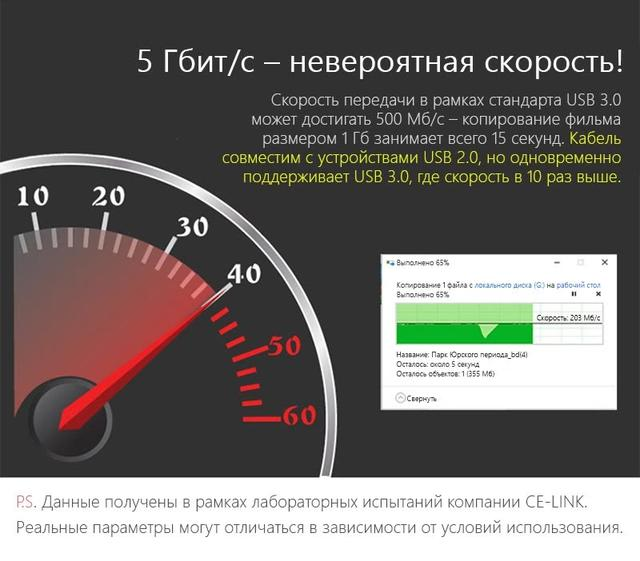 USB кабель удлинитель CE-LINK USB 3.0 (AM / AF штекер - гнездо) Результаты тестирования