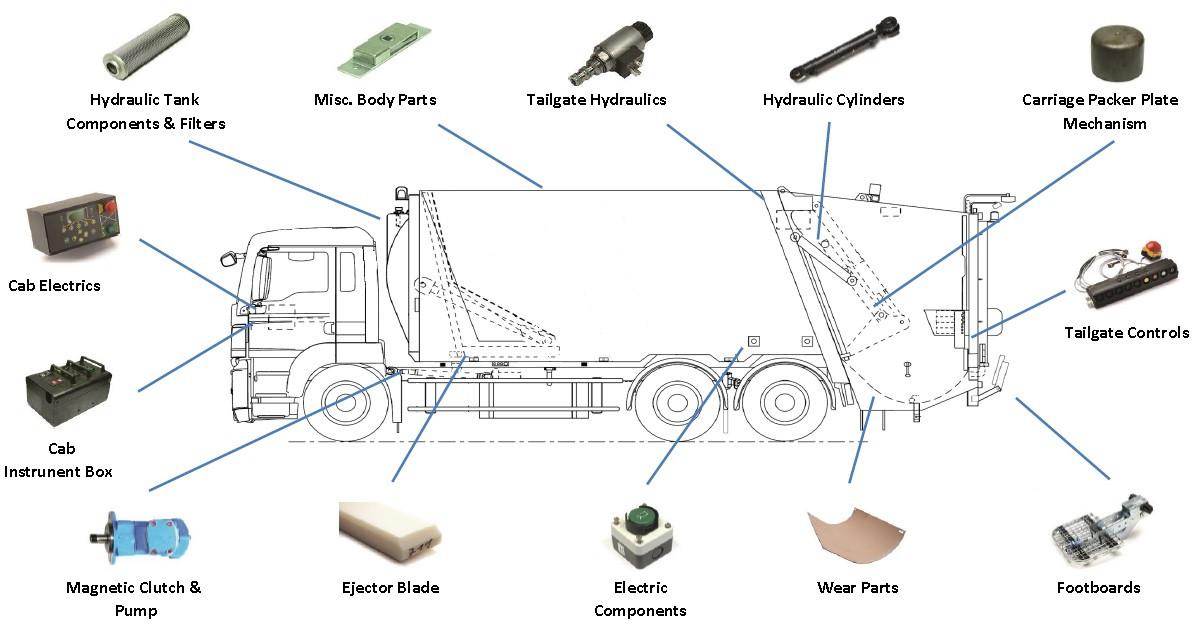 Насосы Denison Veljan, Vickers серии T6CCZ для мусоровозов