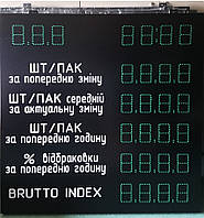 Промышленные табло