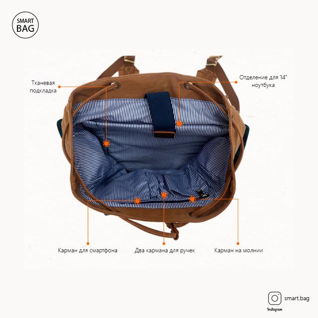 Винтажный молодежный городской рюкзак S.c.cotton