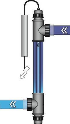 Ультрафиолетовая установка для бассейна Van Erp Blue Lagoon UV-C 75 Вт, фото 2