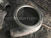 Чугун серый СЧ 18-36