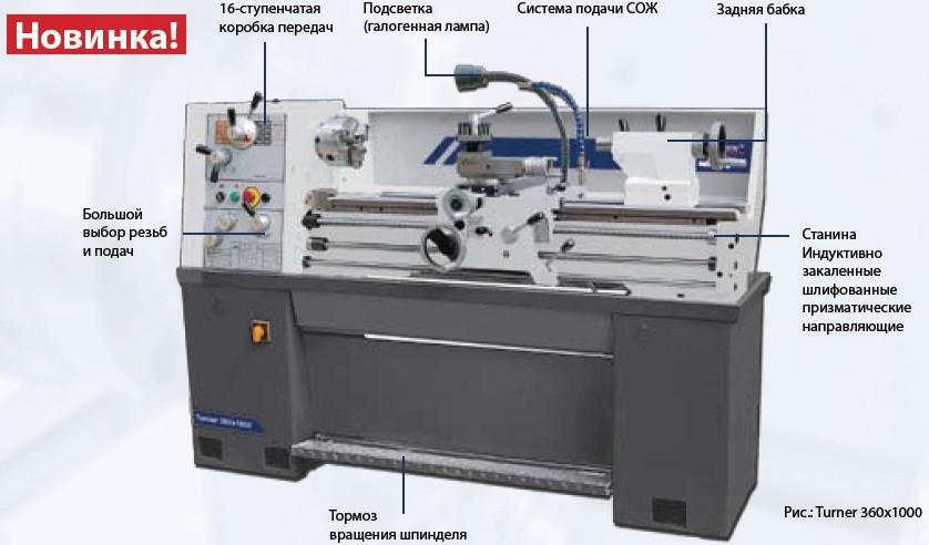 Токарно-винторезный станок FDB Maschinen Turner 360x1000S - Запорожский Инструмент в Запорожье