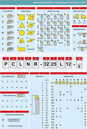 WWLNL2020К08 Резец проходной  (державка токарная проходная), фото 2