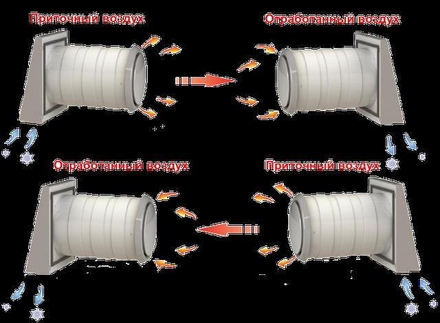 Схема парной работы рекуператоров
