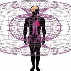 Прилади захисту функціонального стану організму