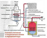 Ввод в эксплуатацию газовых конденсационных котлов