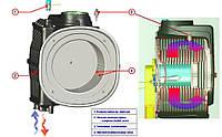 Чистка и установка фильтров газовых конденсационных котлов