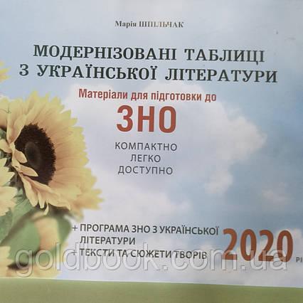 Українська література ЗНО і ДПА модернізовані таблиці