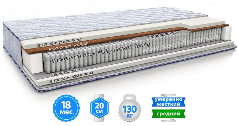 Матрас PLATINUM / ПЛАТИНУМ
