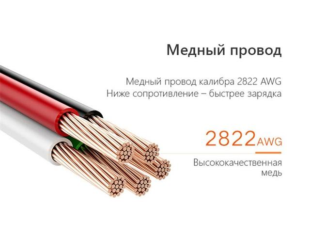Кабель Micro USB Ugreen US125 для зарядки и передачи данных (Черный, 1.5м)