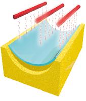 Смазочные материалы для изготовления гнутого стекла – моллирование