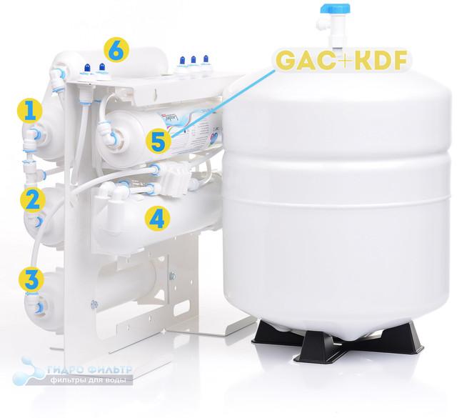 изображение картриджа leader In-Line GAC + KDF 12-QC