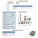 Насос центробежный с внешним эжектором 0.75кВт HSmax 35м Hmax 47м Qmax 24л/мин LEO 3.0 (775335), фото 2