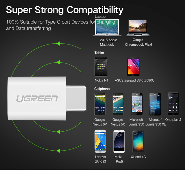Ugreen адаптер-переходник microUSB к USB Type-C US157 Совместимые устройства