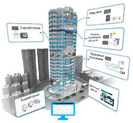 Система диспетчеризации жилых комплексов mimiSMART