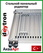 Стальные радиаторы Deytron класс 11 нижнее подключение