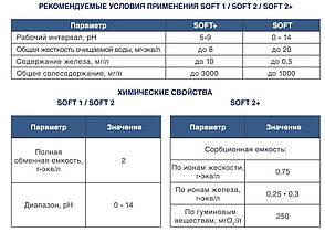 Система умягчения воды NW-SOFT-1 1м3/час, фото 3