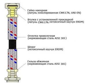 Шланг ECO FIX нержавеющая сталь 1/2'х1/2' ВВ 0,3м EPDM, фото 2