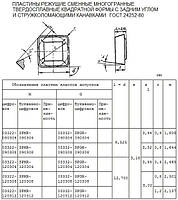 Пластина SPMR - 120308 МС321(К15-К20) квадратная (03322) односторонняя со стружколомом без отверстия
