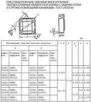 Пластина SPMR - 120308 МС1460(Р30) квадратная (03322) односторонняя со стружколомом без отверстия
