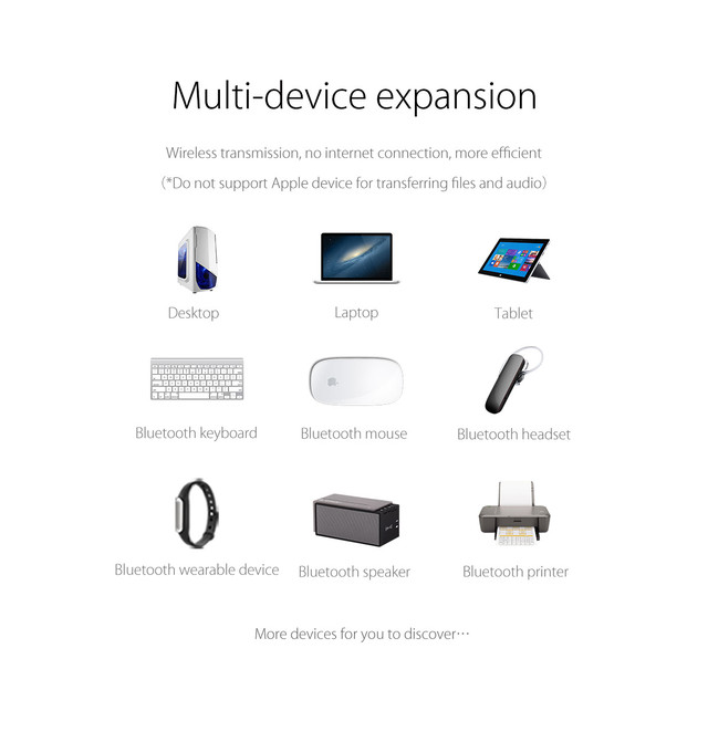USB Bluetooth адаптер ORICO беспроводной передатчик bluetooth 4.0 для компьютера, ноутбука BTA-403 Совместимые устройства